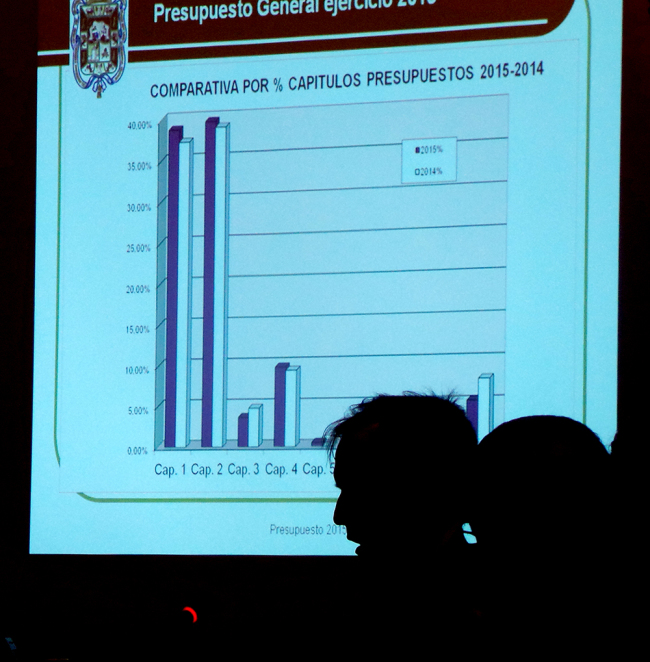 Presupuestos 2014 Ayuntamiento de Granada